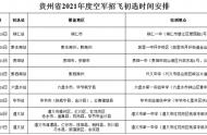 2021年贵州空军招飞初选工作安排