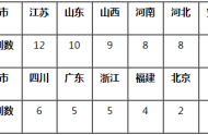 2021年中国矿业大学艺术类专业招生计划